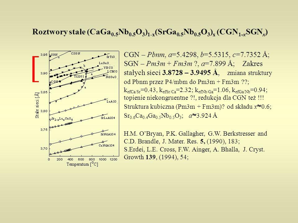 [ Roztwory stałe (CaGa0.5Nb0.5O3)1-x(SrGa0.5Nb0.5O3)x (CGN1-xSGNx)